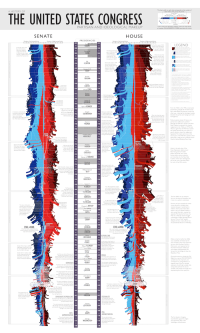 XKCD infographic illustrating the partisan history of the US Congress (license: CC BY-NC)